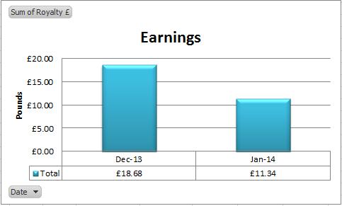 earnings_02_2014