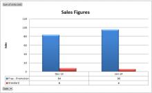 January Book Sales